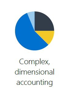 complex-dimensional-accounting