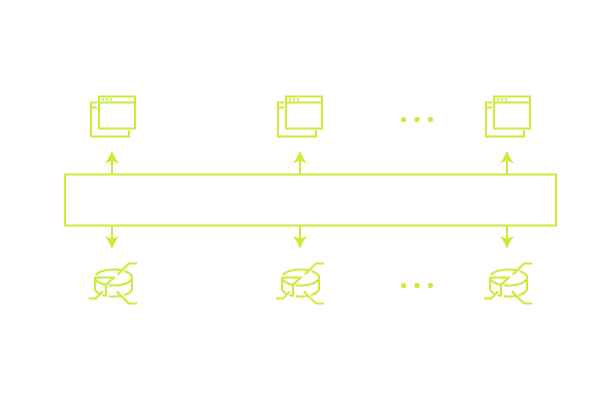 Common Data Model